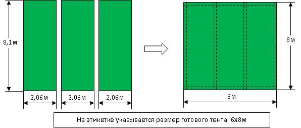 Производство Тарпикс